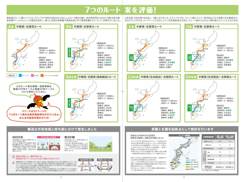 沖縄鉄軌道ニュース第6号